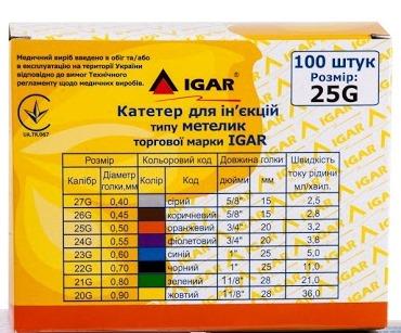 Катетери для ін'єкцій типу метелик торгової марки IGAR